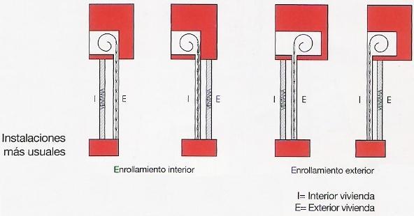 Caj n compacto mocaplas - Cajon de persiana interior ...
